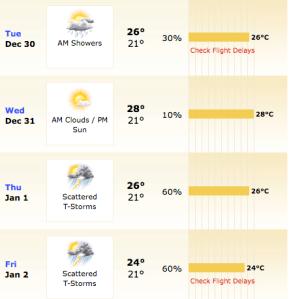 Florianópolis. Previsão de acordo com o Weather.com, vista no dia 27/12/08